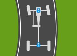 全轮驱动和四轮驱动的区别