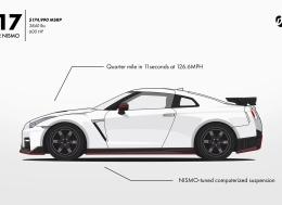 日产GT-R的前世今生